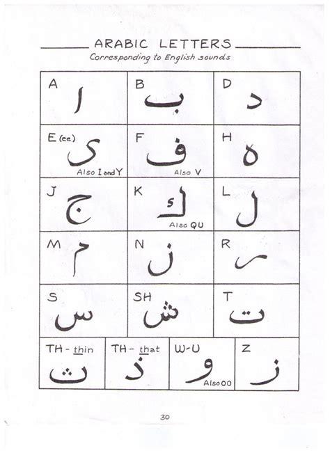 How do i write my name in arabic jpg 736x1012